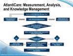 atlanticare measurement analysis and knowledge management