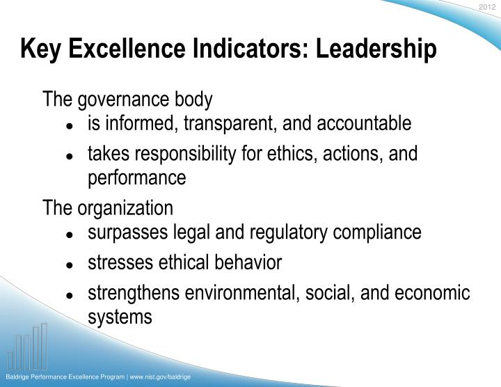 Key Excellence Indicators: Leadership