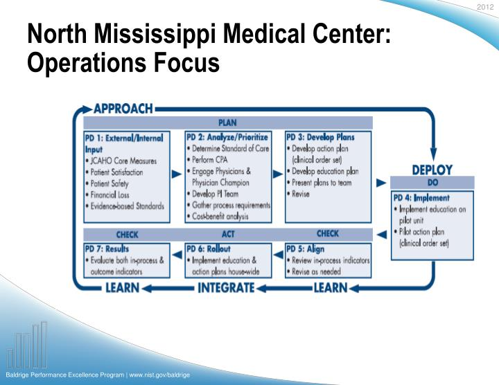 North Mississippi Medical Center: Operations Focus