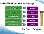 robert wood johnson leadership1