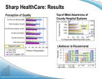 sharp healthcare results