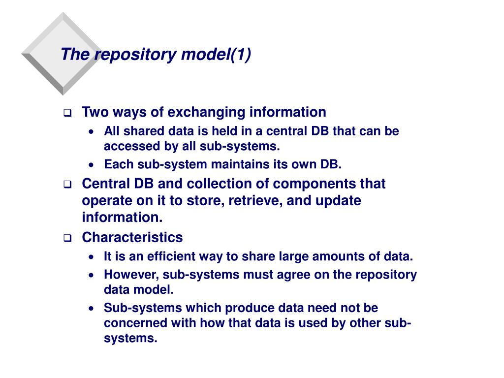 The repository model(1)