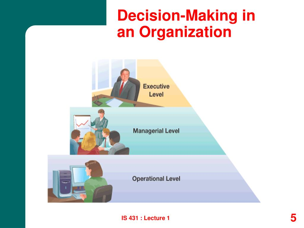 Decision-Making in