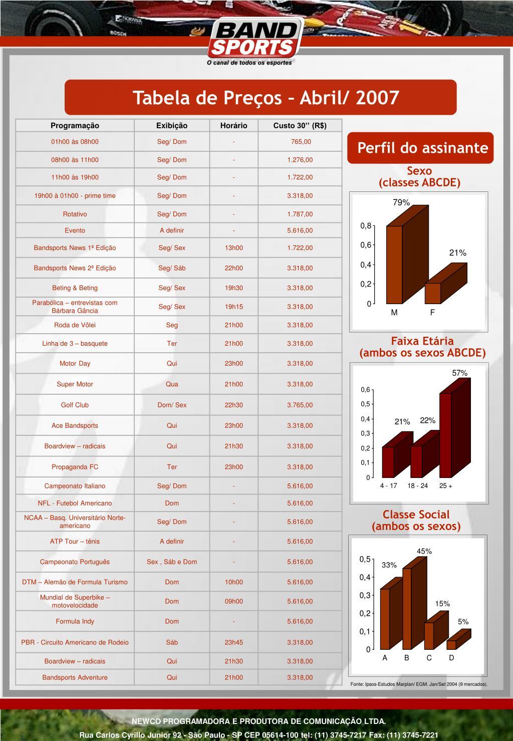 Tabela de Preços – Abril/ 2007