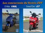 les concurrents du vectrix zev