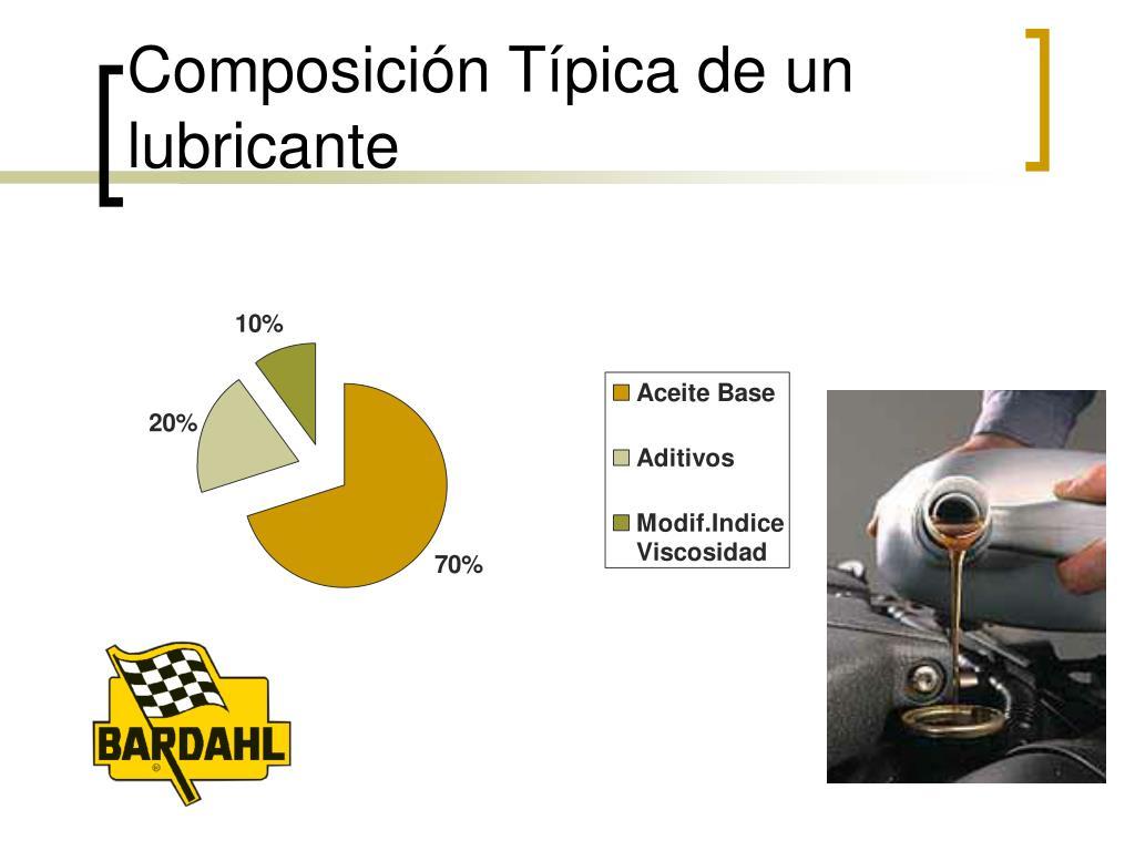 Composición Típica de un lubricante