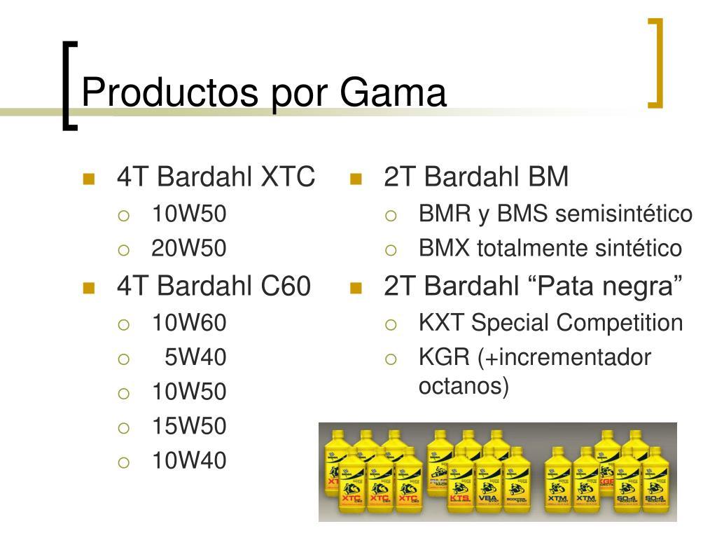 Productos por Gama