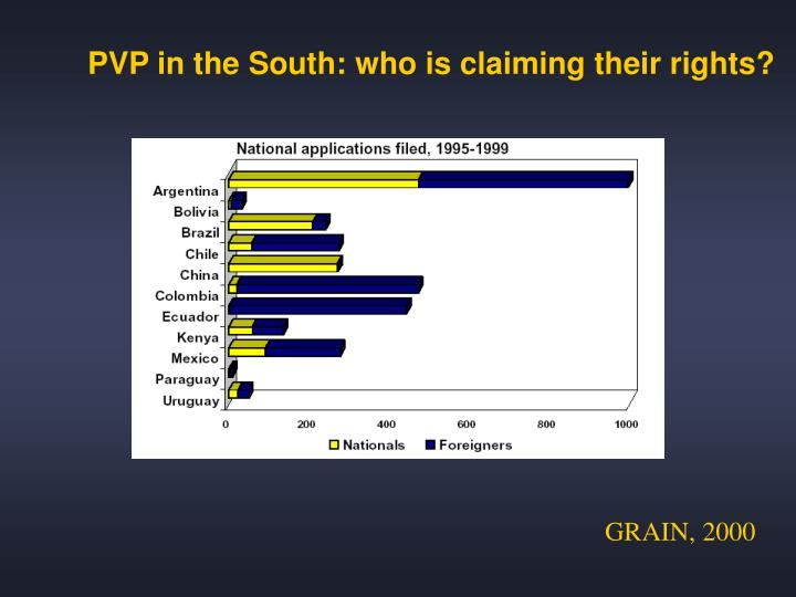 PVP in the South: who is claiming their rights?