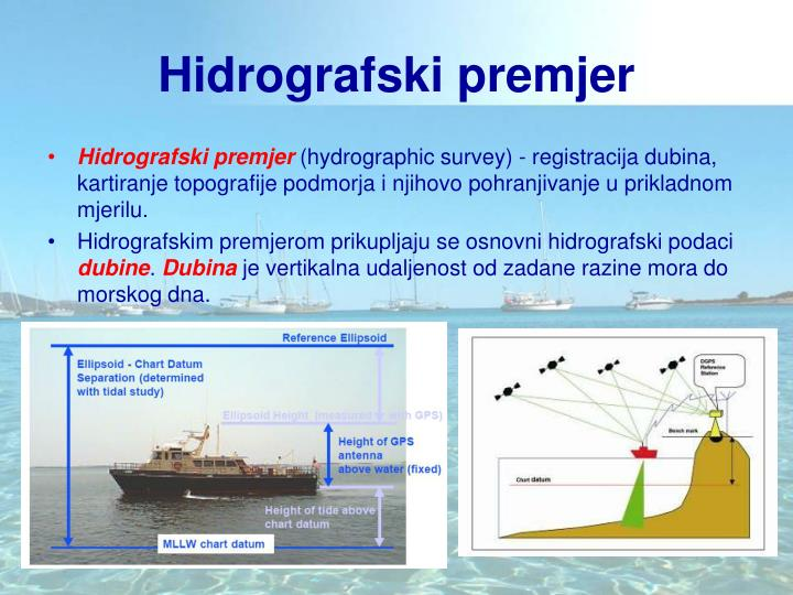 Hidrografski premjer