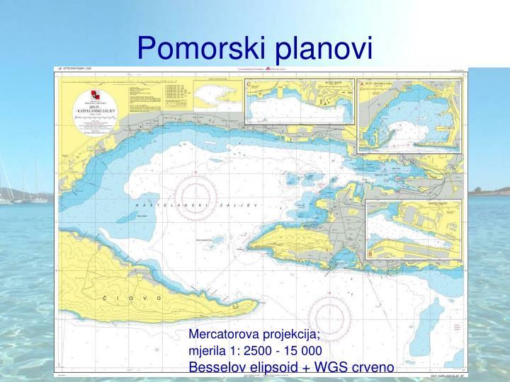 Pomorski planovi