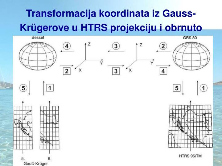 Transformacija koordinata iz Gauss-Krügerove u HTRS projekciju i obrnuto