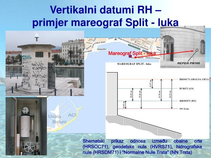 Mareograf Split - luka