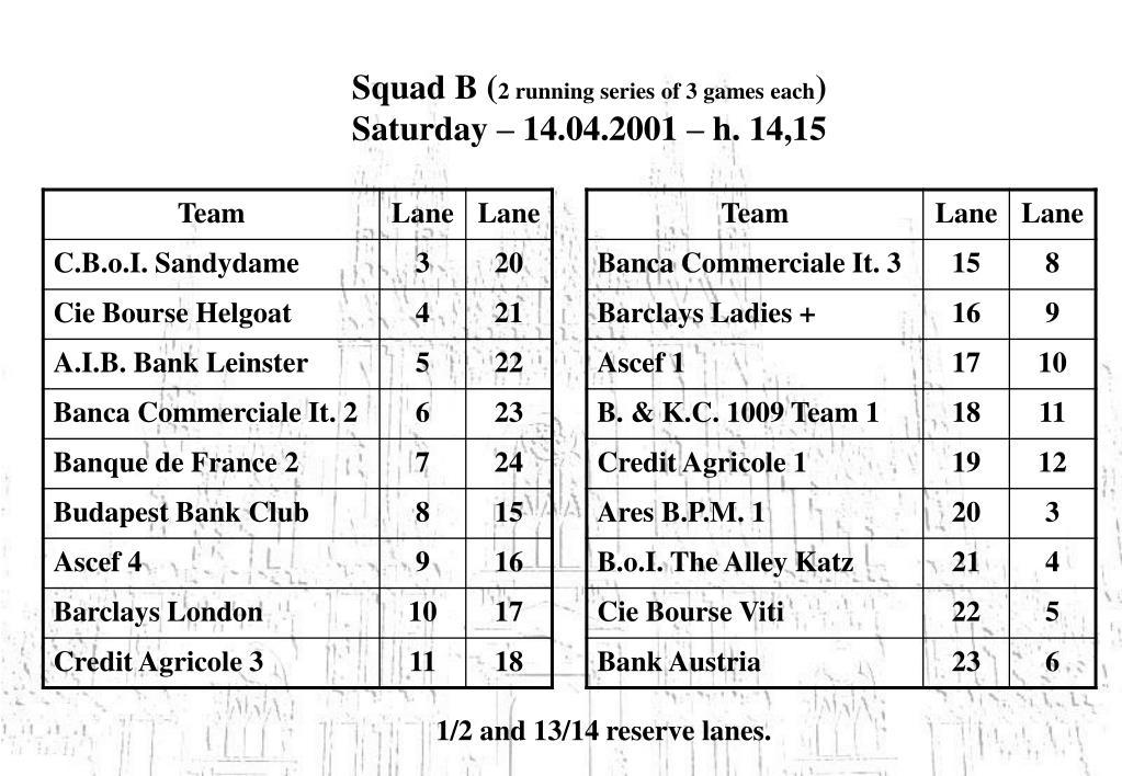 Squad B (