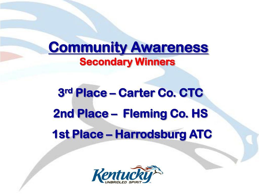 Community Awareness