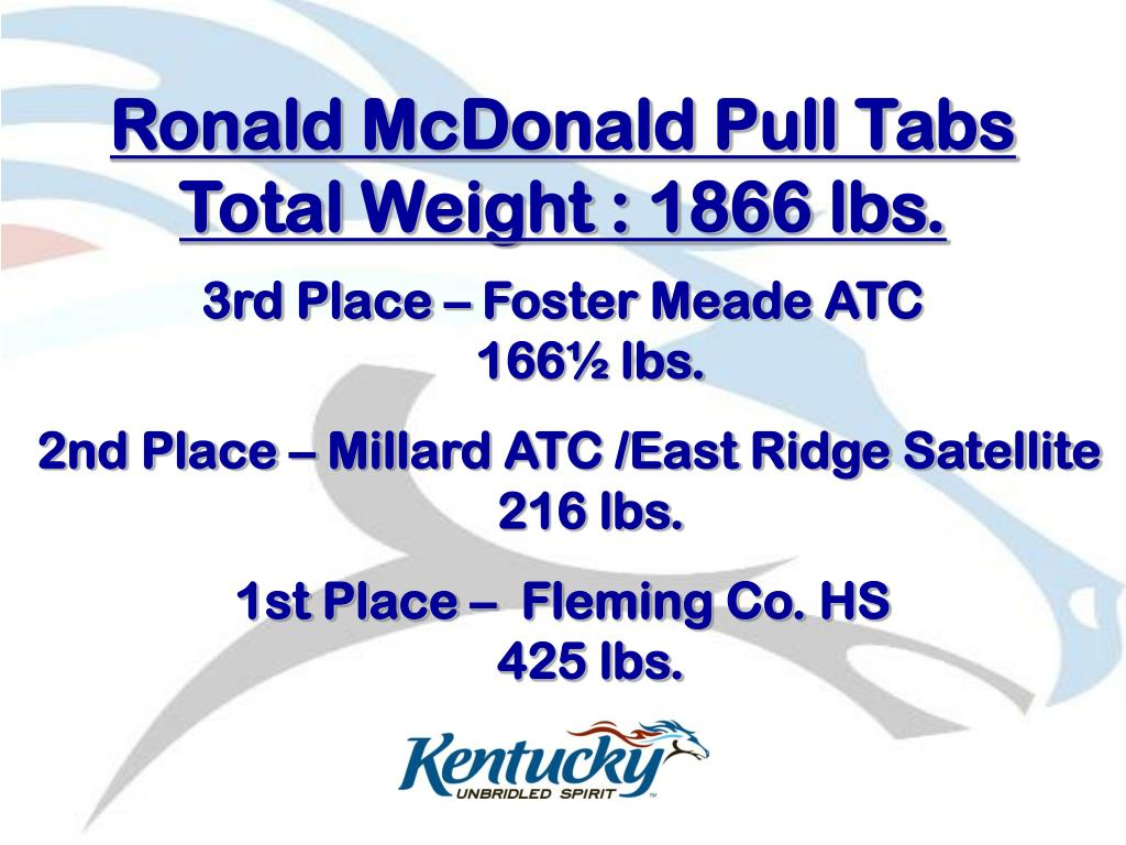 3rd Place – Foster Meade ATC