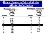 how a change in price of movies affects lisa s choices