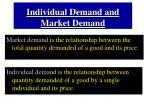 individual demand and market demand