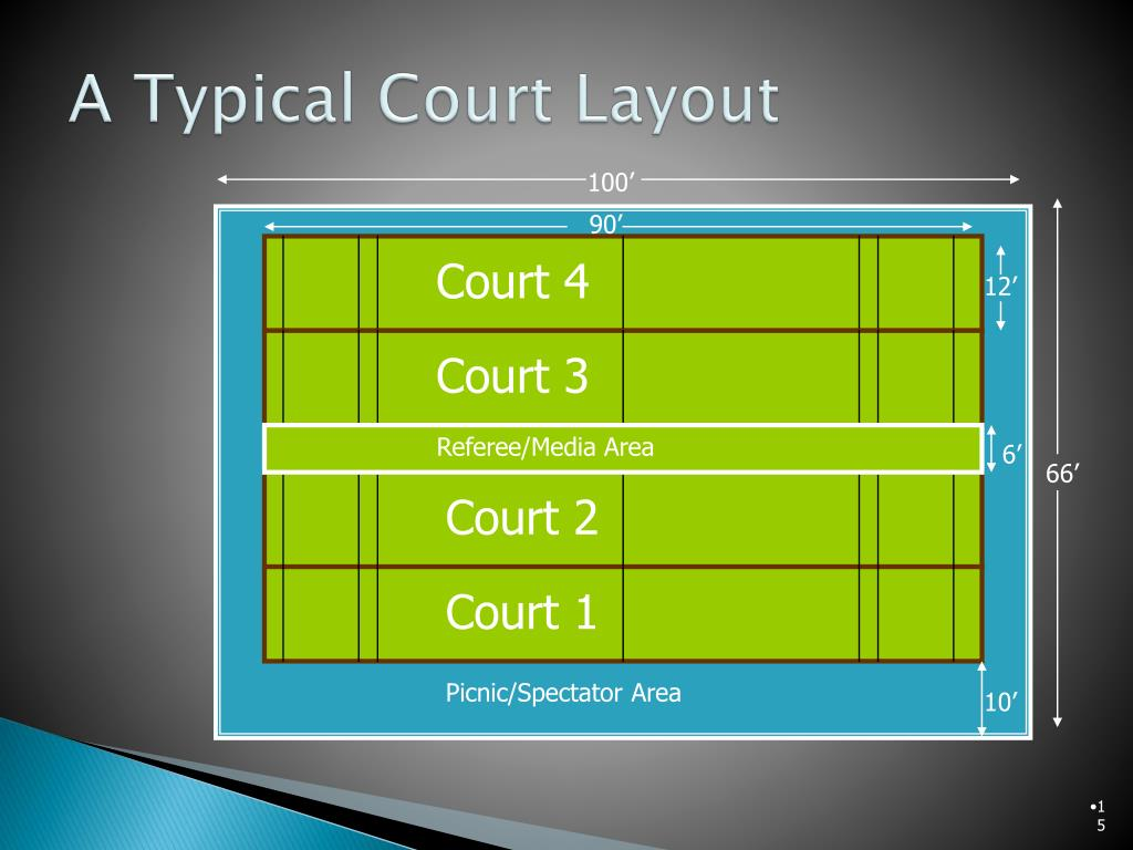 A Typical Court Layout