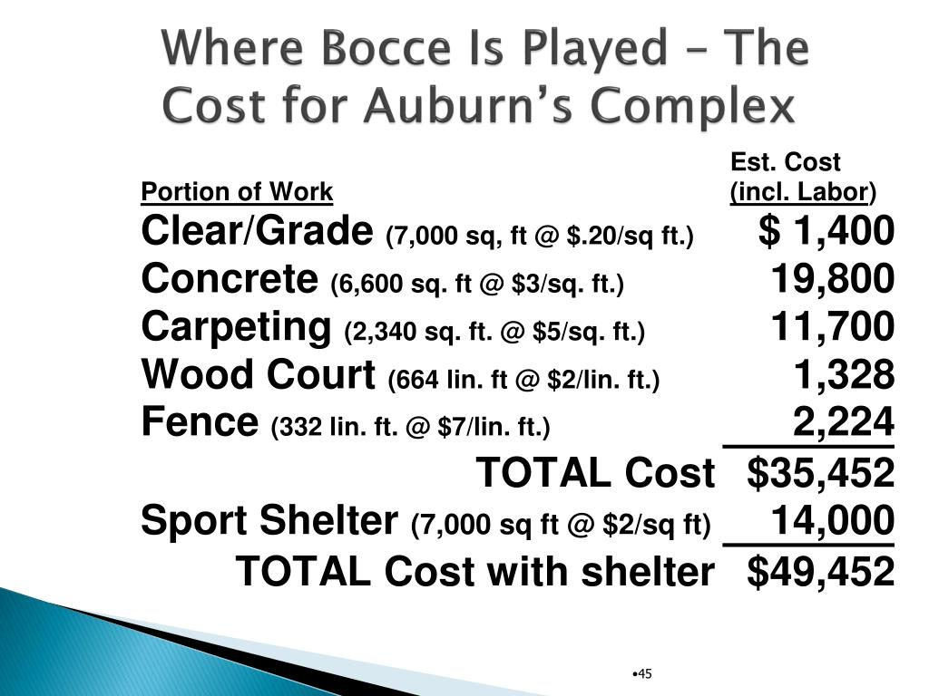 Where Bocce Is Played – The Cost for Auburn's Complex