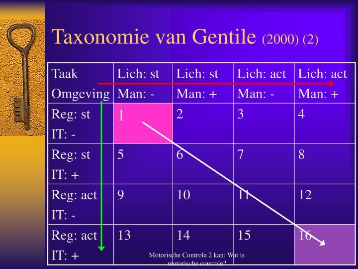 Taxonomie van Gentile