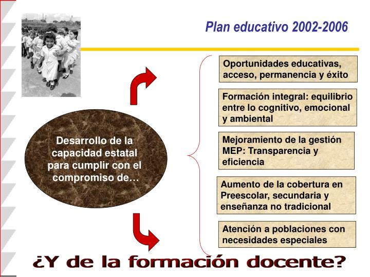 Plan educativo 2002-2006