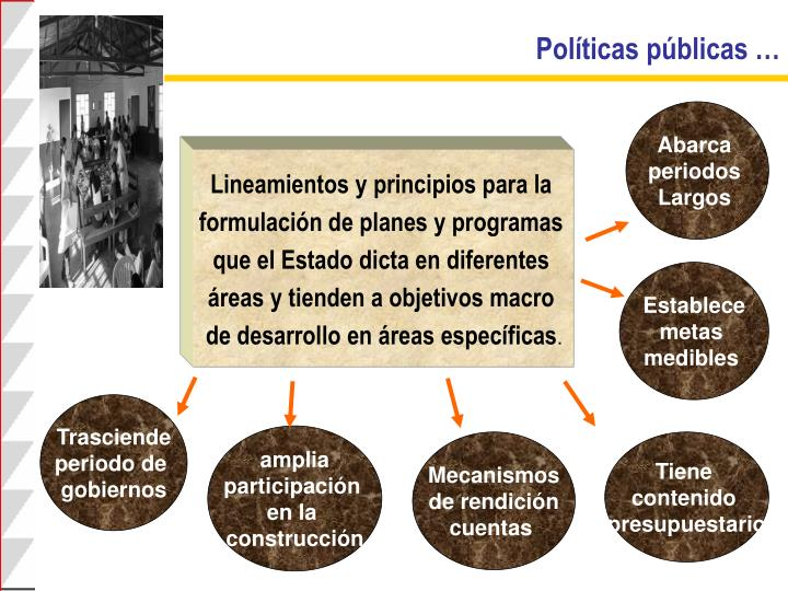 Políticas públicas …