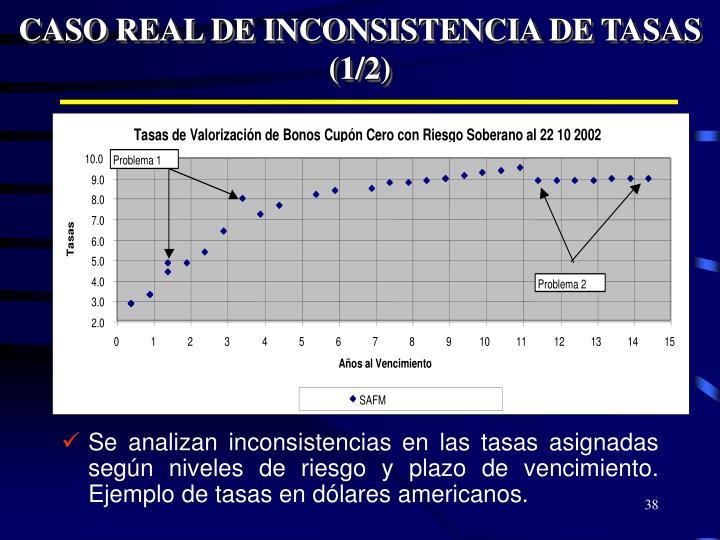 CASO REAL DE INCONSISTENCIA DE TASAS