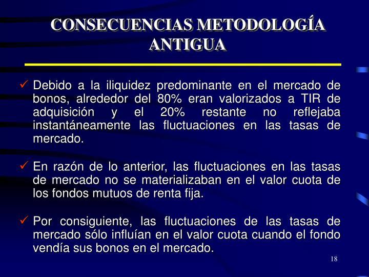 CONSECUENCIAS METODOLOGÍA