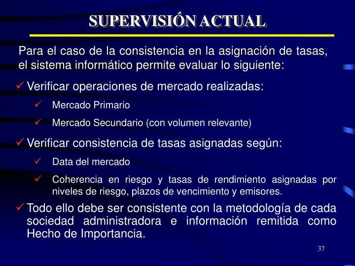 SUPERVISIÓN ACTUAL