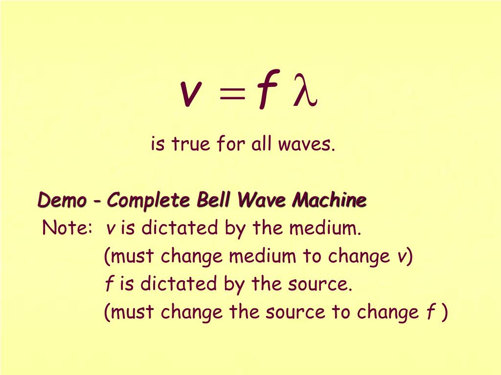 is true for all waves.