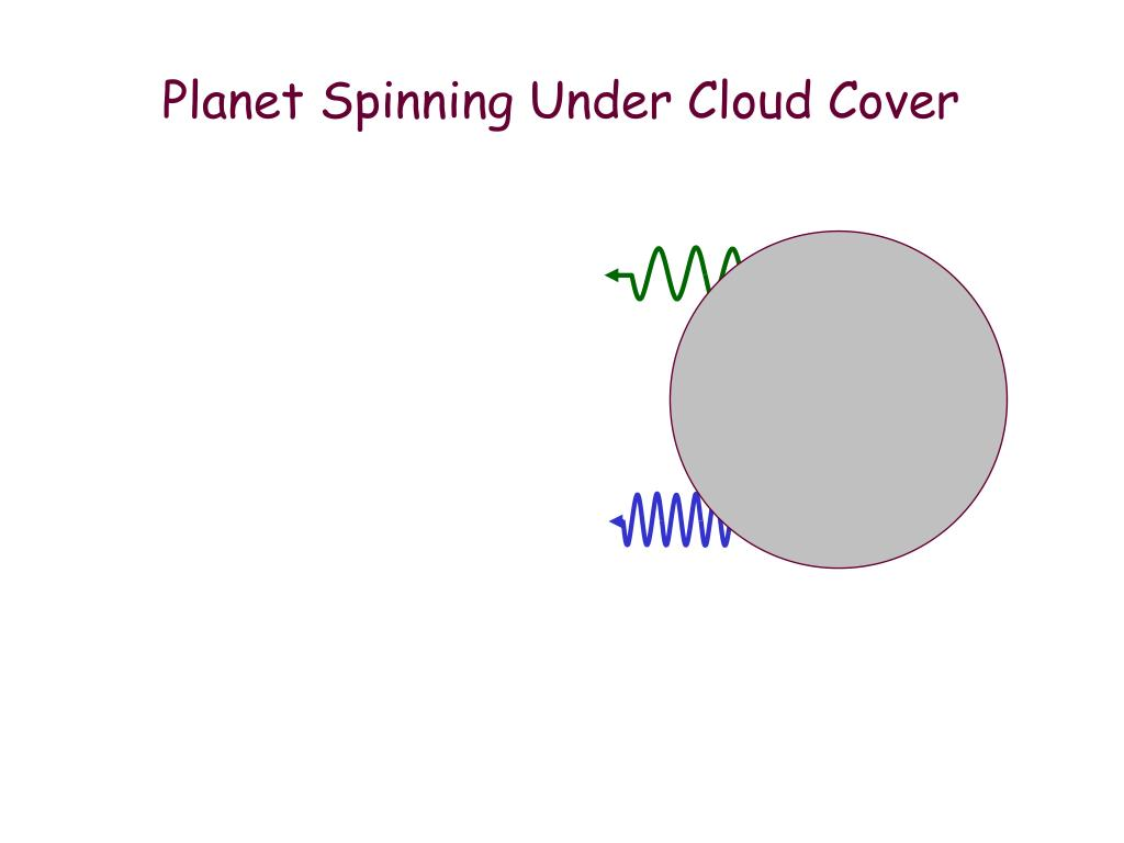 Planet Spinning Under Cloud Cover