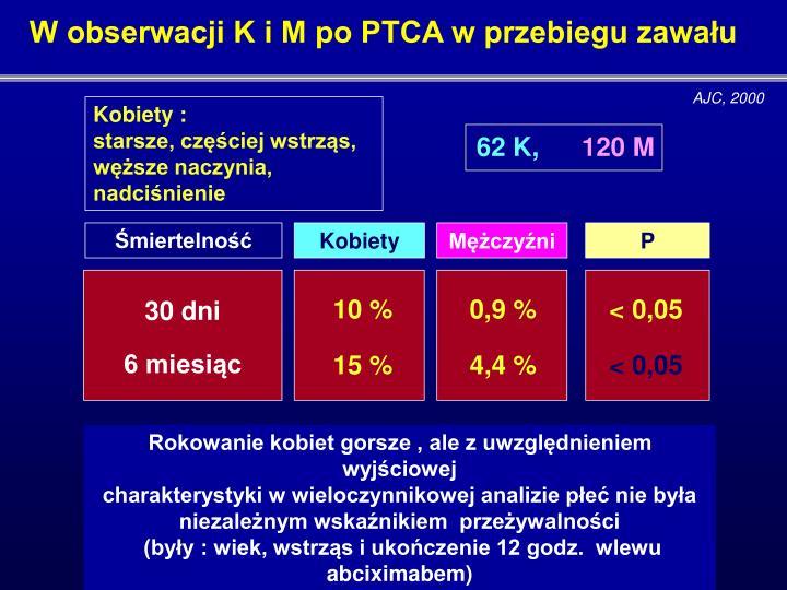 W obserwacji K i M po PTCA w przebiegu zawału