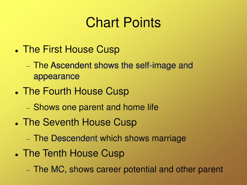 Chart Points