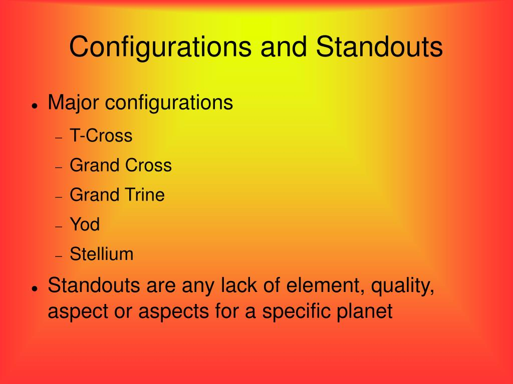 Configurations and Standouts