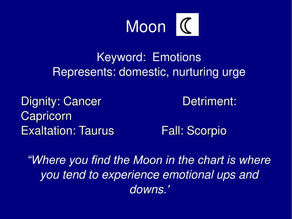 Keyword:  Emotions