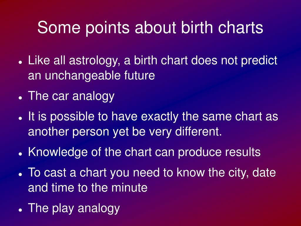 Some points about birth charts