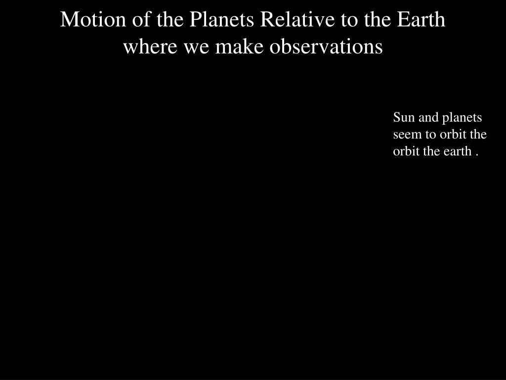 Motion of the Planets Relative to the Earth