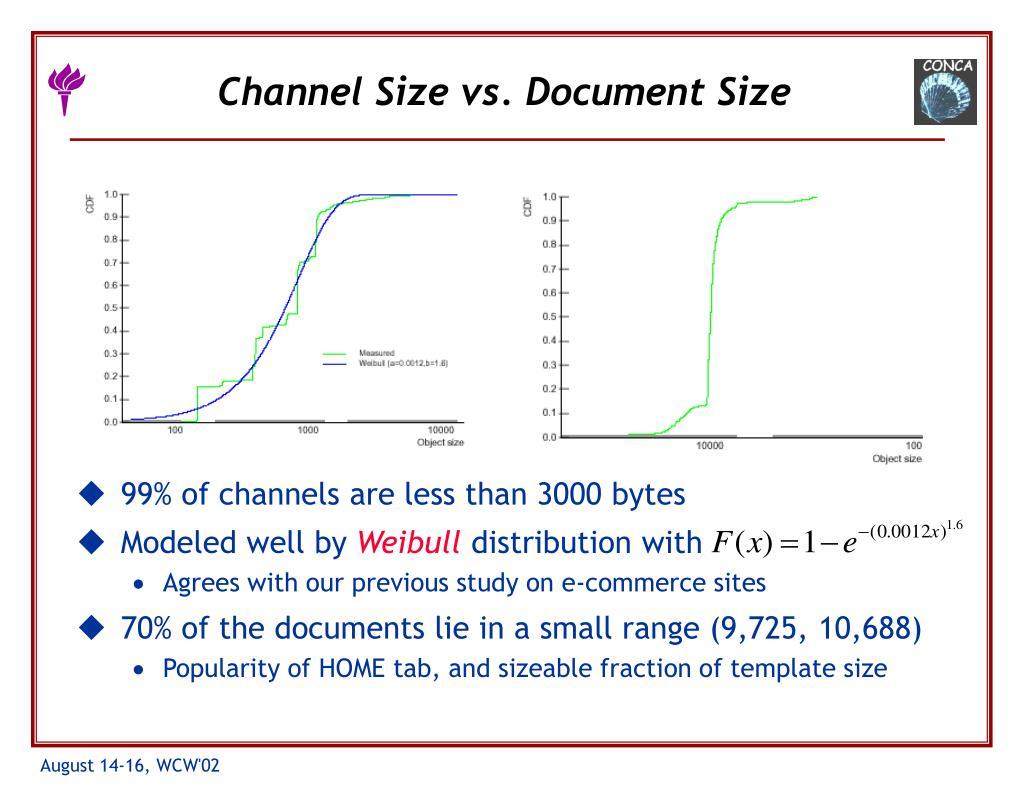 Channel Size vs. Document Size