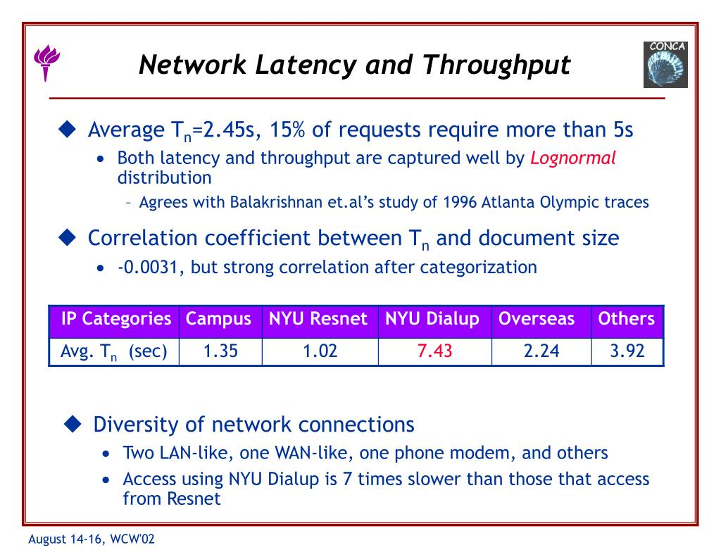 Network Latency and Throughput