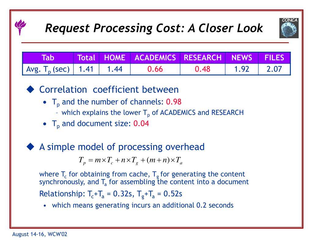 Request Processing Cost: A Closer Look