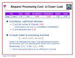 request processing cost a closer look