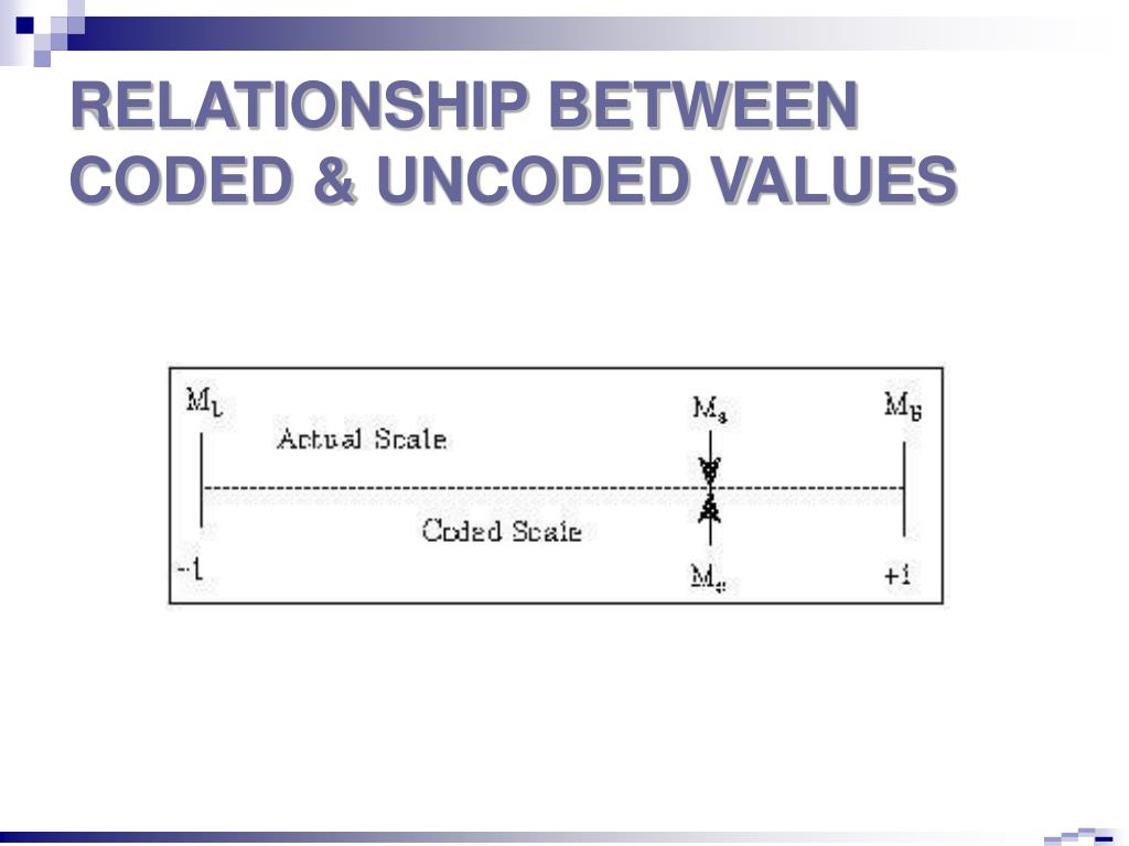 RELATIONSHIP BETWEEN CODED & UNCODED VALUES