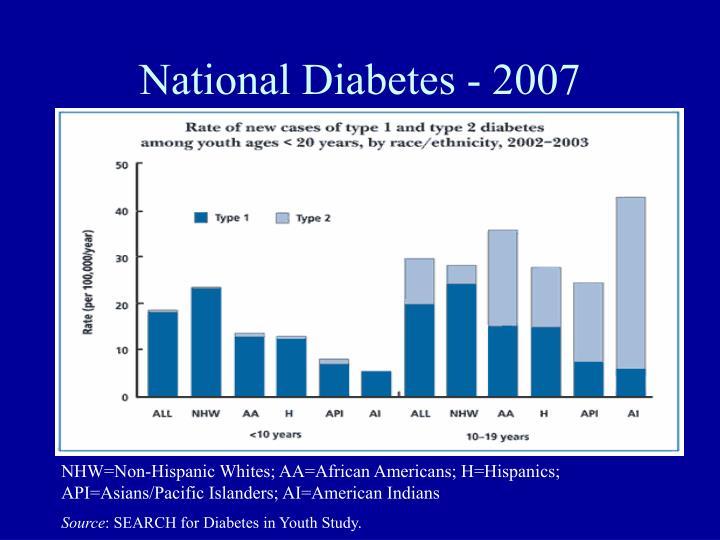 National Diabetes - 2007