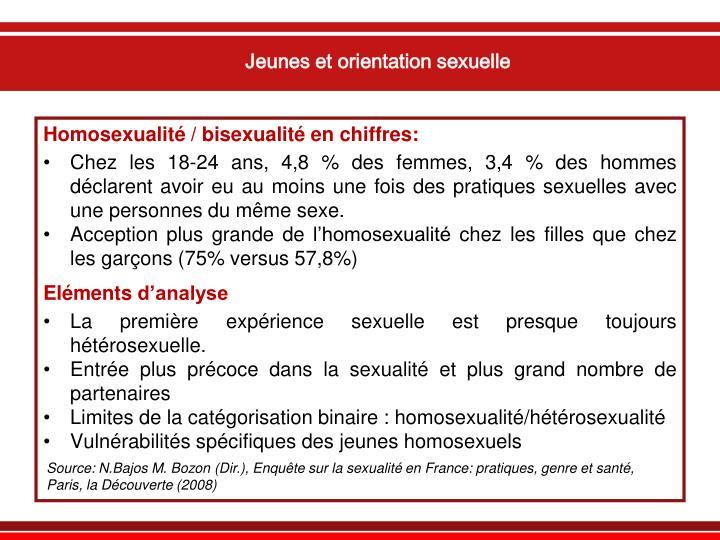 Jeunes et orientation sexuelle
