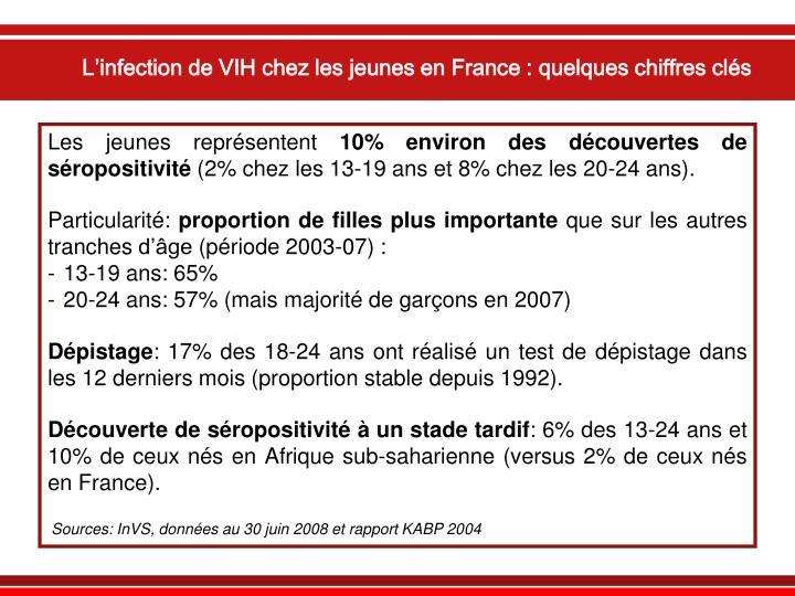 L'infection de VIH chez les jeunes en France : quelques chiffres clés