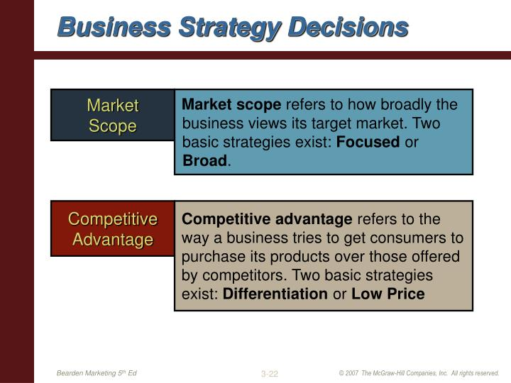 Business Strategy Decisions