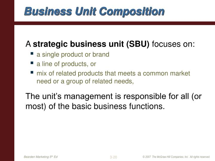 Business Unit Composition