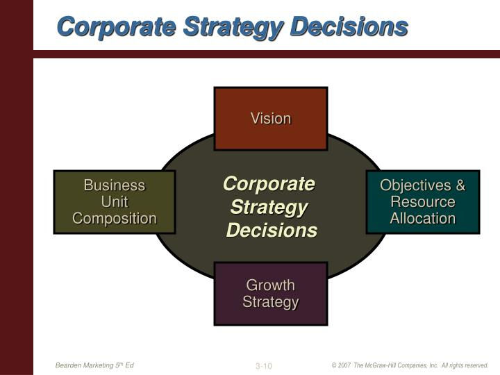 Corporate Strategy Decisions