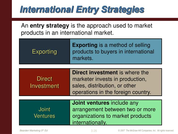International Entry Strategies
