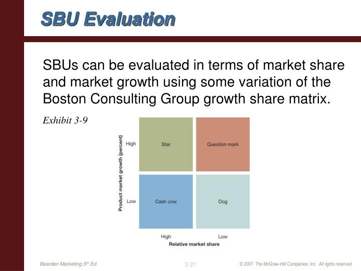 SBU Evaluation